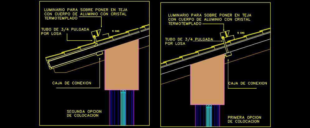 Planos de cubiertas en autocad